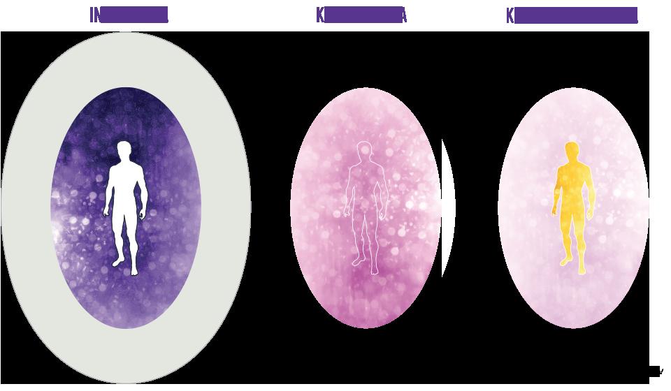 Indigoaura, Kristallaura & Kristall-Kuld Aura