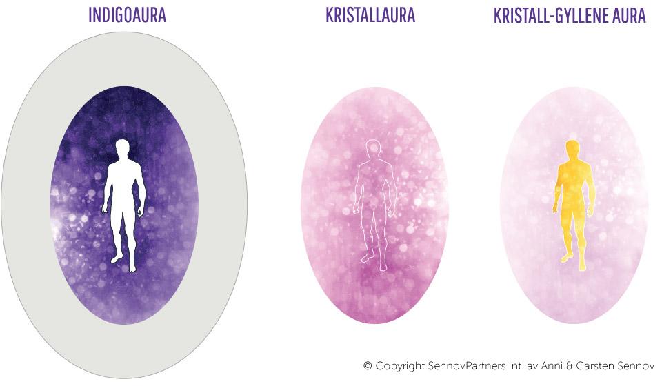 Indigoaura, Kristallaura och Kristall-gyllene aura