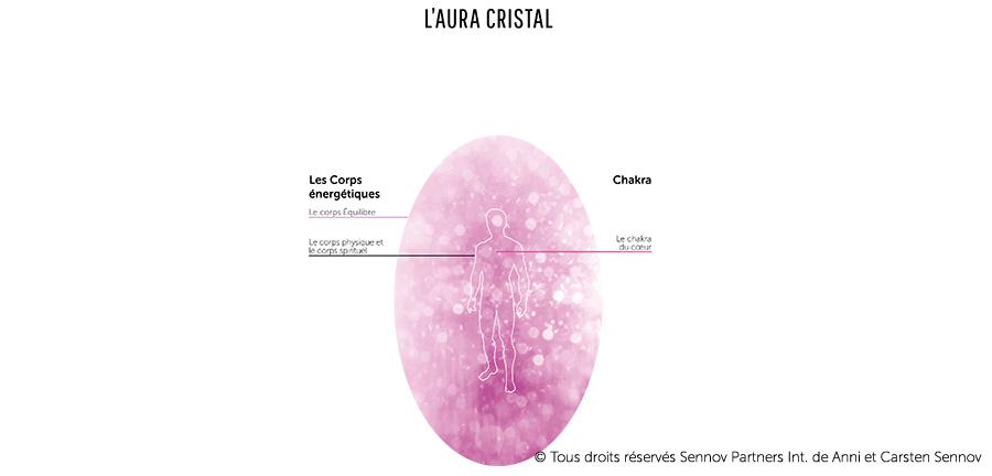 L'aura Cristal