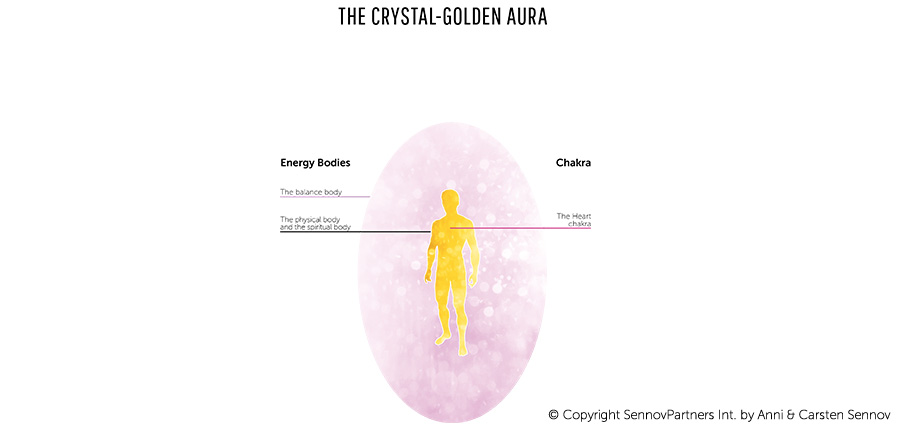 The Crystal-Golden Aura