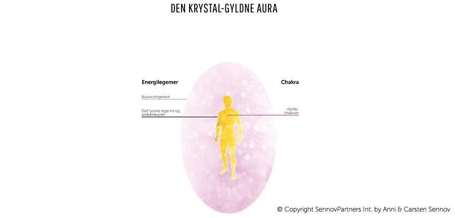 Den Krystal-gyldne aura