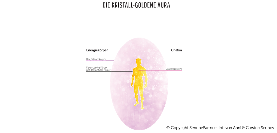 Die Kristall-Goldene Aura